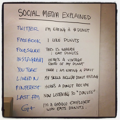 Post image for Social Media and Donuts