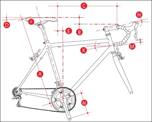 Post image for Bike Fit
