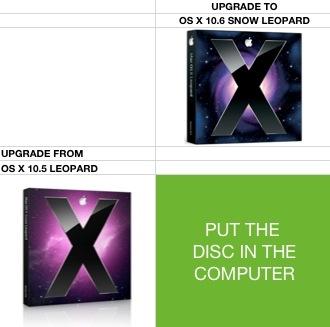upgrade-your-mac.jpg
